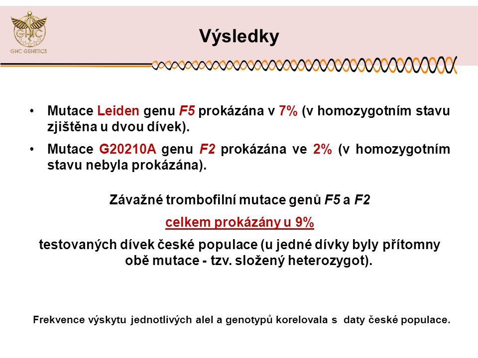 Závažné trombofilní mutace genů F5 a F2