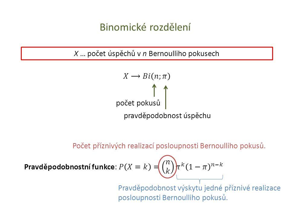 Binomické rozdělení X … počet úspěchů v n Bernoulliho pokusech