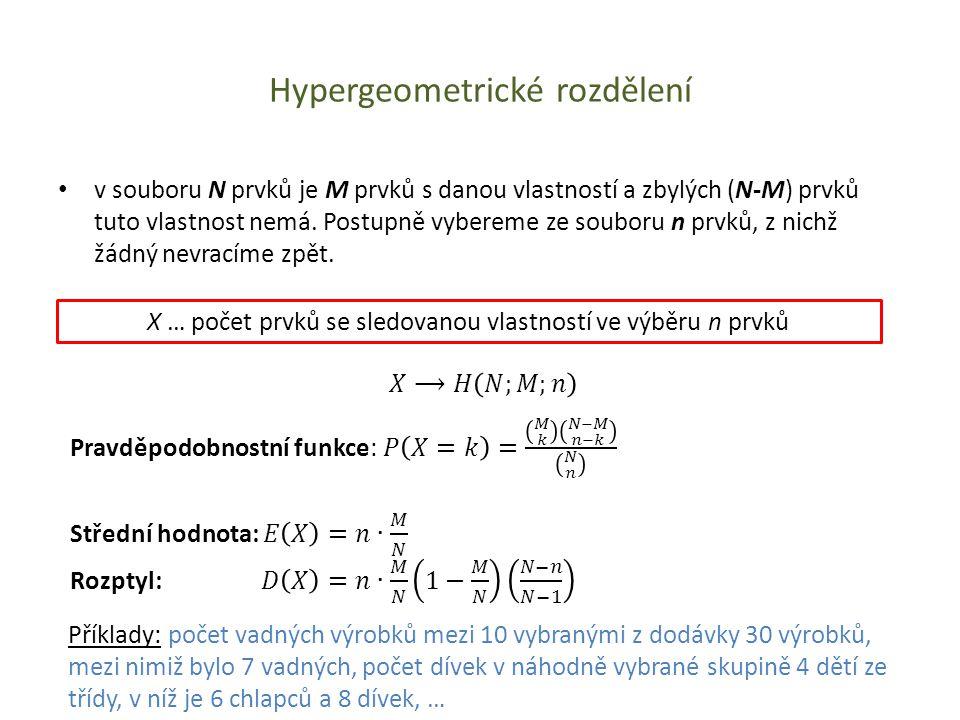 Hypergeometrické rozdělení