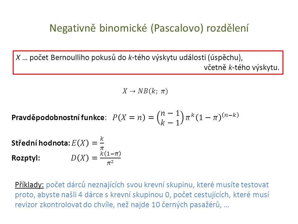 Negativně binomické (Pascalovo) rozdělení