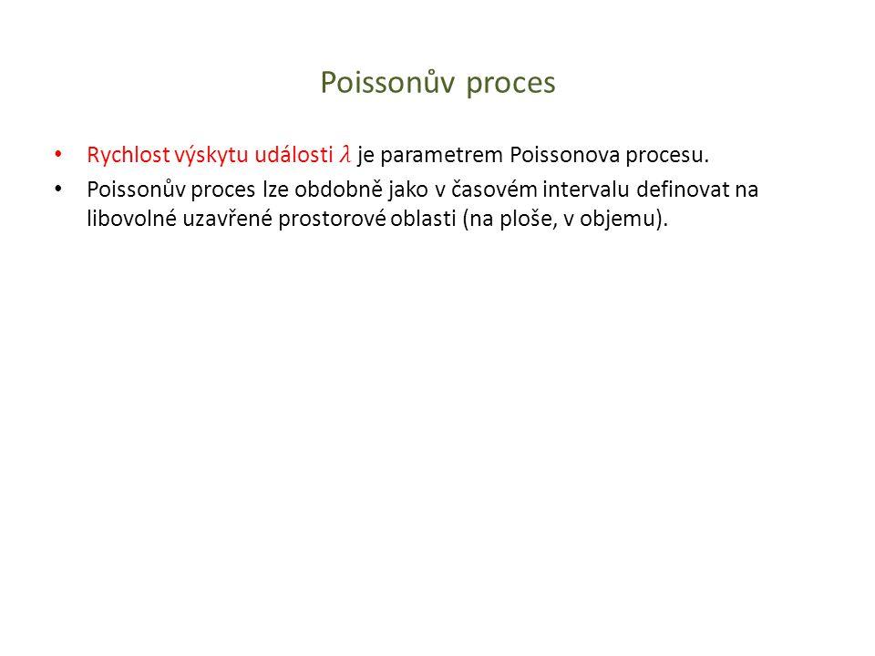 Poissonův proces Rychlost výskytu události 𝜆 je parametrem Poissonova procesu.