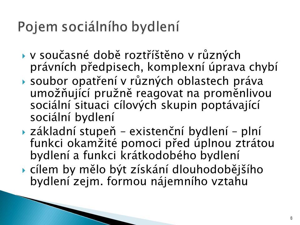 Pojem sociálního bydlení