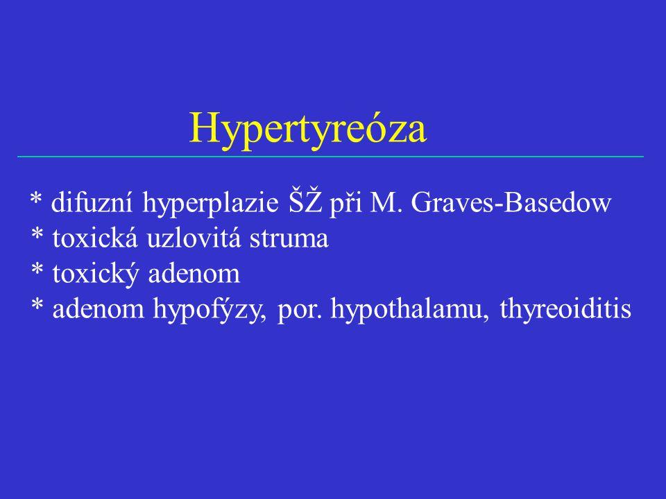 Hypertyreóza * toxická uzlovitá struma * toxický adenom