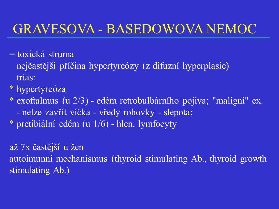 GRAVESOVA - BASEDOWOVA NEMOC