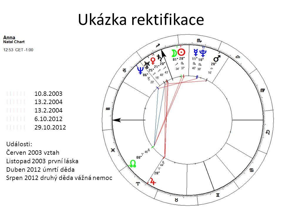 Ukázka rektifikace    10.8.2003    13.2.2004    13.2.2004