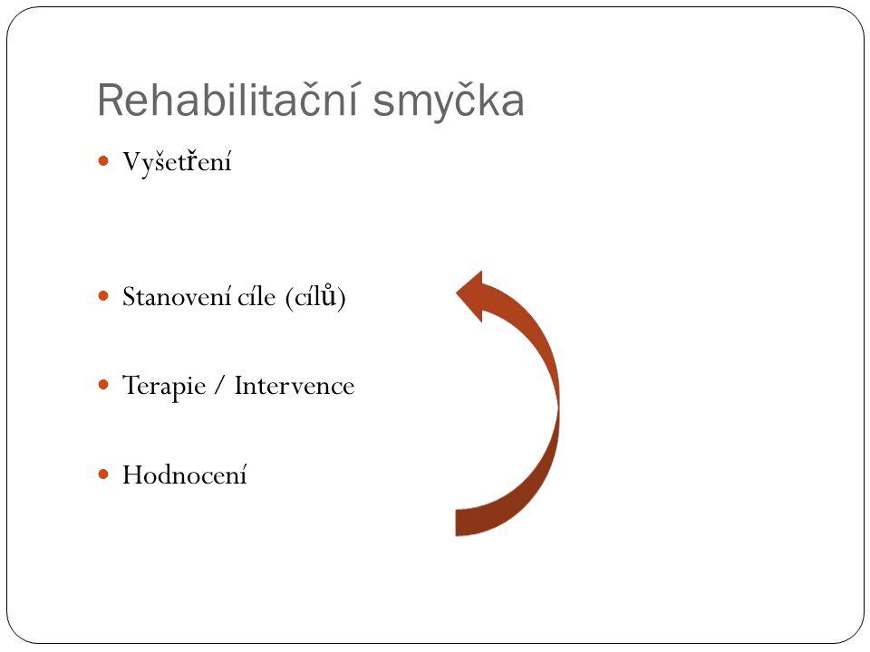 Rehabilitační smyčka Vyšetření Stanovení cíle (cílů)