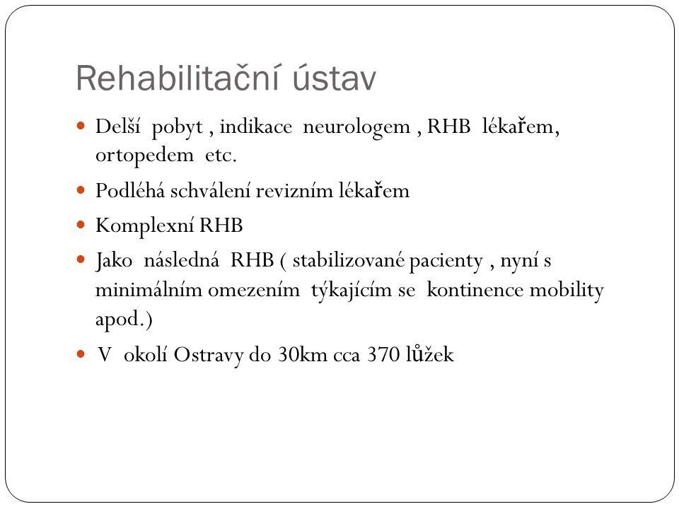 Rehabilitační ústav Delší pobyt , indikace neurologem , RHB lékařem, ortopedem etc. Podléhá schválení revizním lékařem.