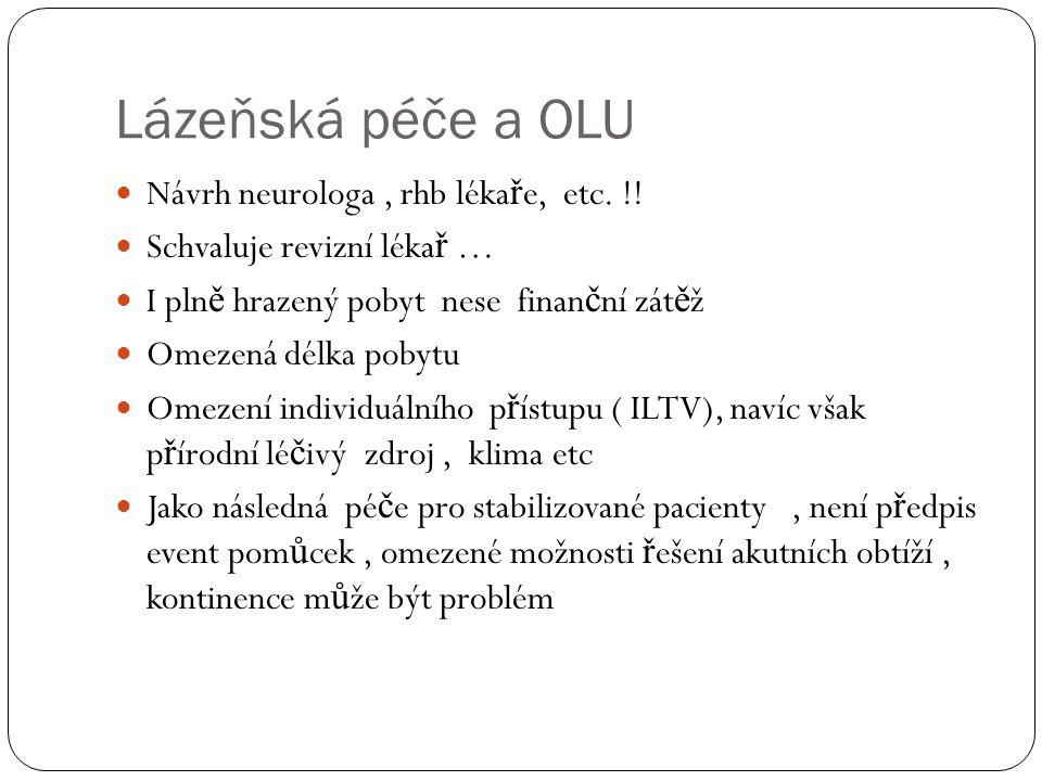 Lázeňská péče a OLU Návrh neurologa , rhb lékaře, etc. !!