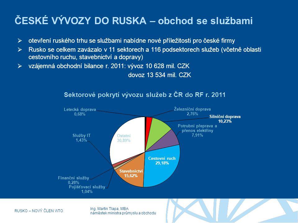 ČESKÉ VÝVOZY DO RUSKA – obchod se službami