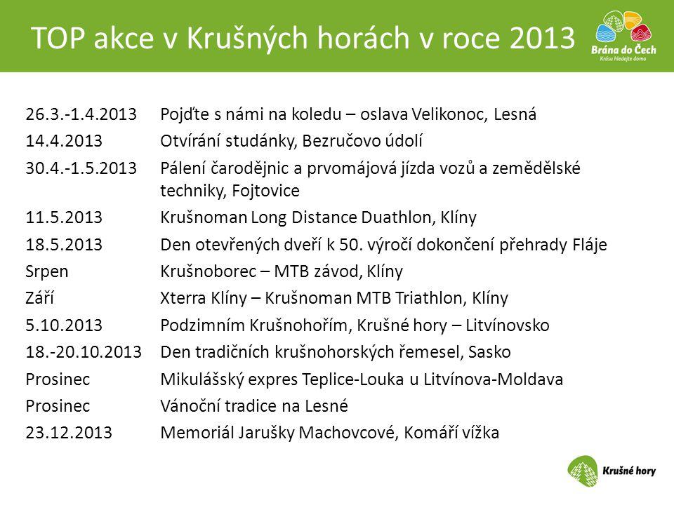 TOP akce v Krušných horách v roce 2013