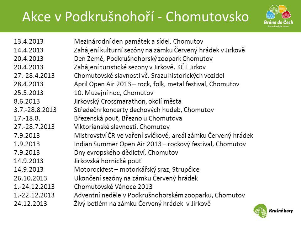 Akce v Podkrušnohoří - Chomutovsko