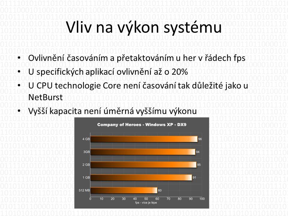 Vliv na výkon systému Ovlivnění časováním a přetaktováním u her v řádech fps. U specifických aplikací ovlivnění až o 20%