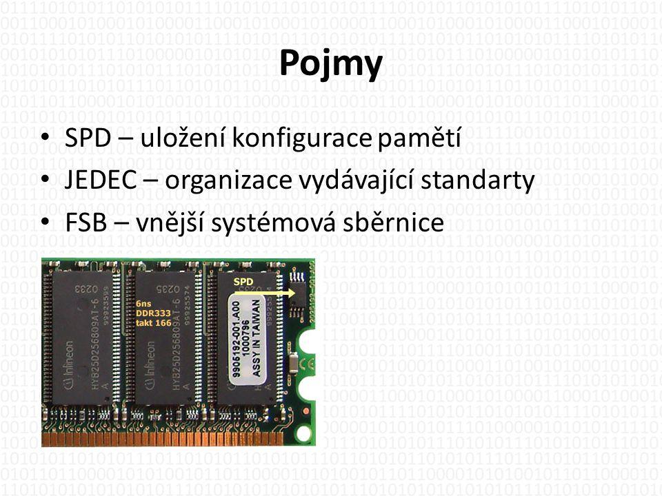 Pojmy SPD – uložení konfigurace pamětí