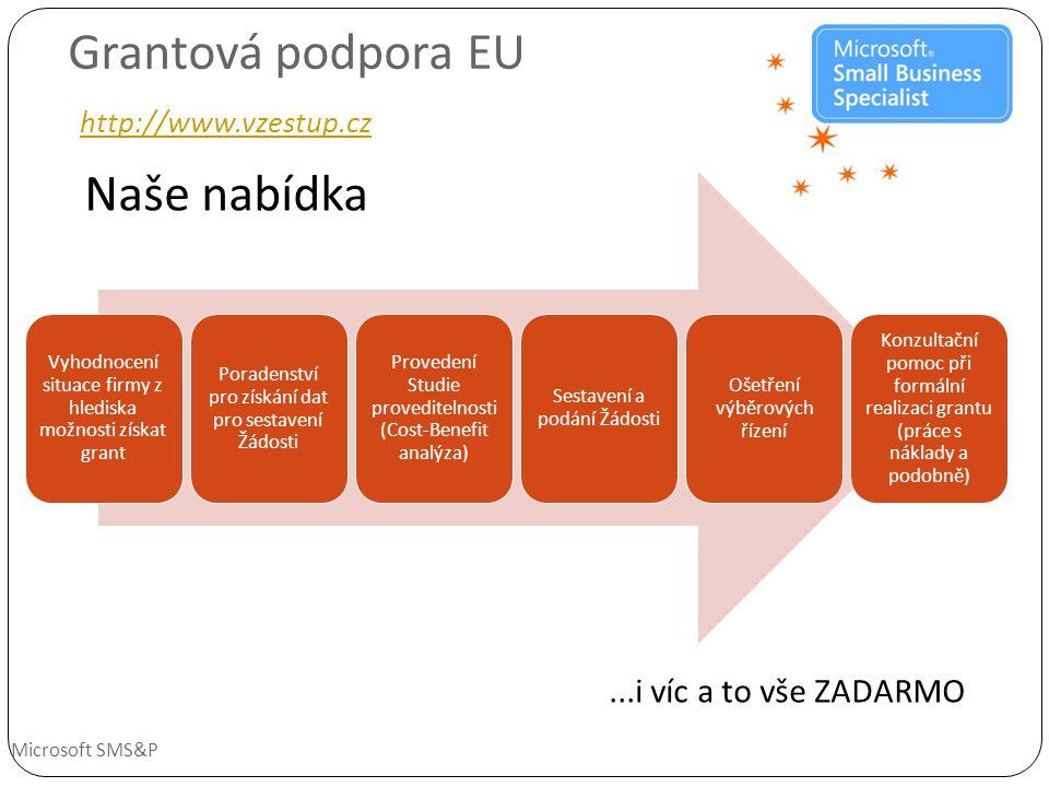 Grantová podpora EU http://www.vzestup.cz