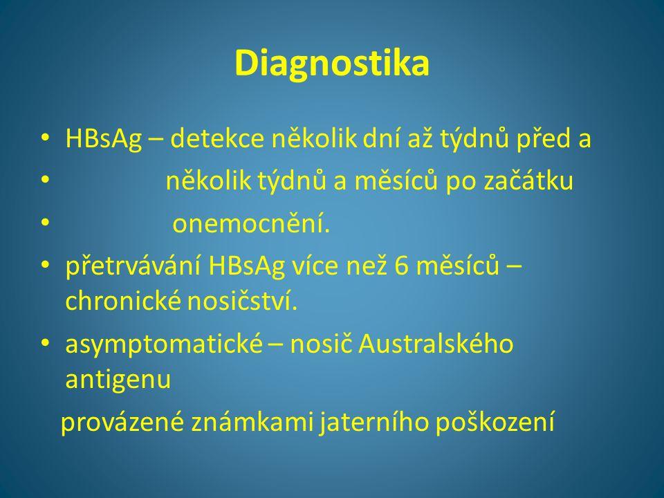 Diagnostika HBsAg – detekce několik dní až týdnů před a