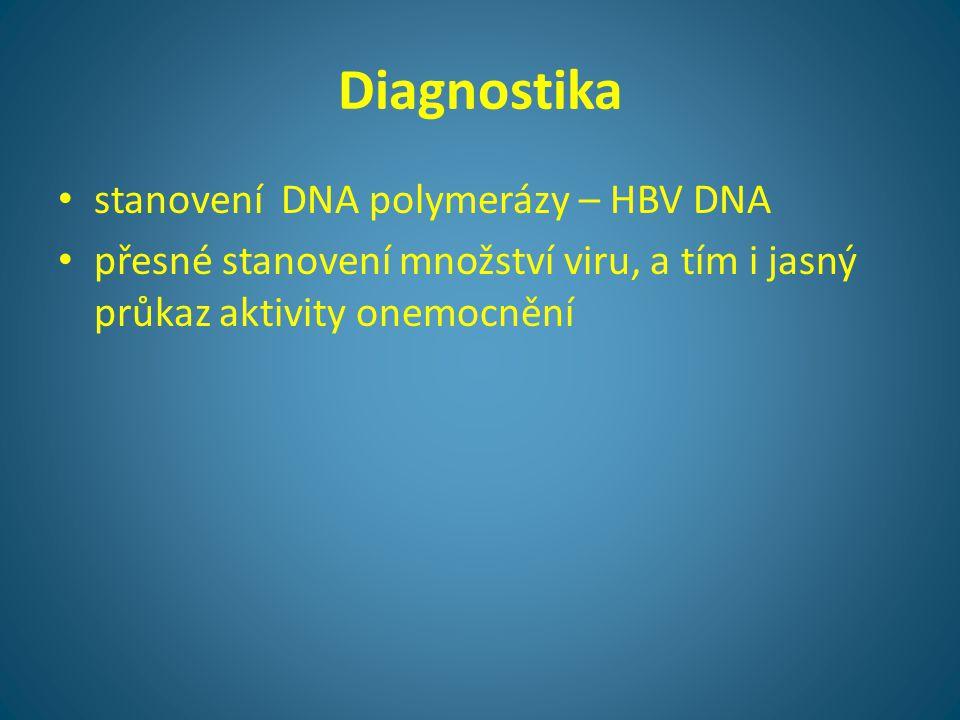 Diagnostika stanovení DNA polymerázy – HBV DNA
