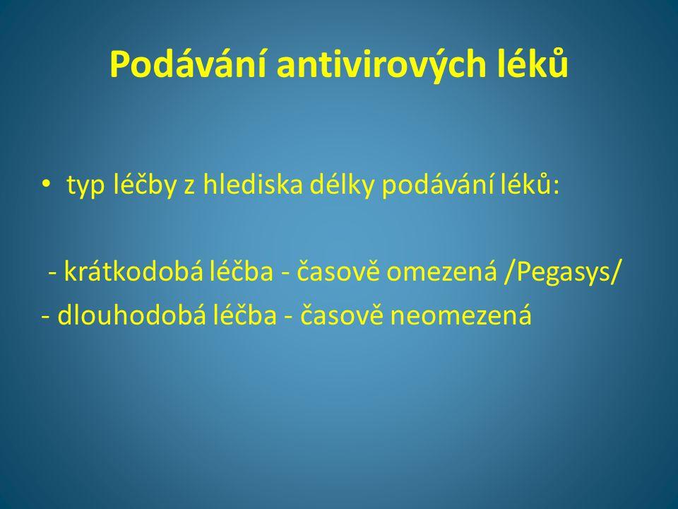 Podávání antivirových léků