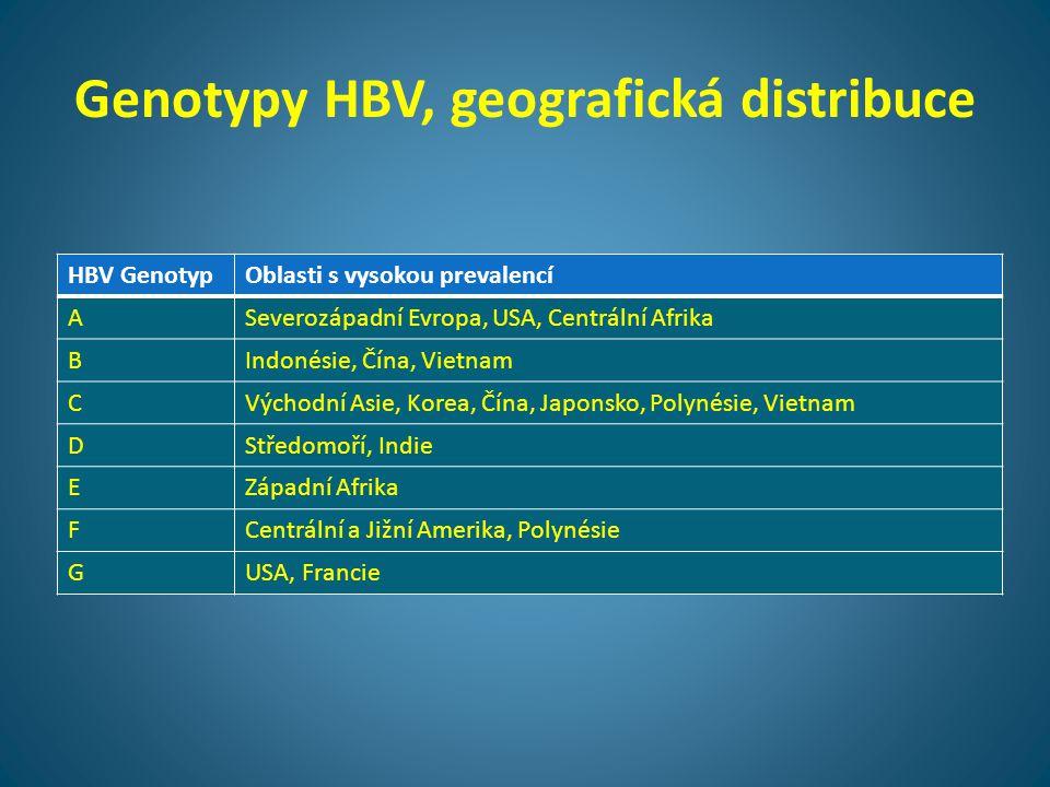 Genotypy HBV, geografická distribuce