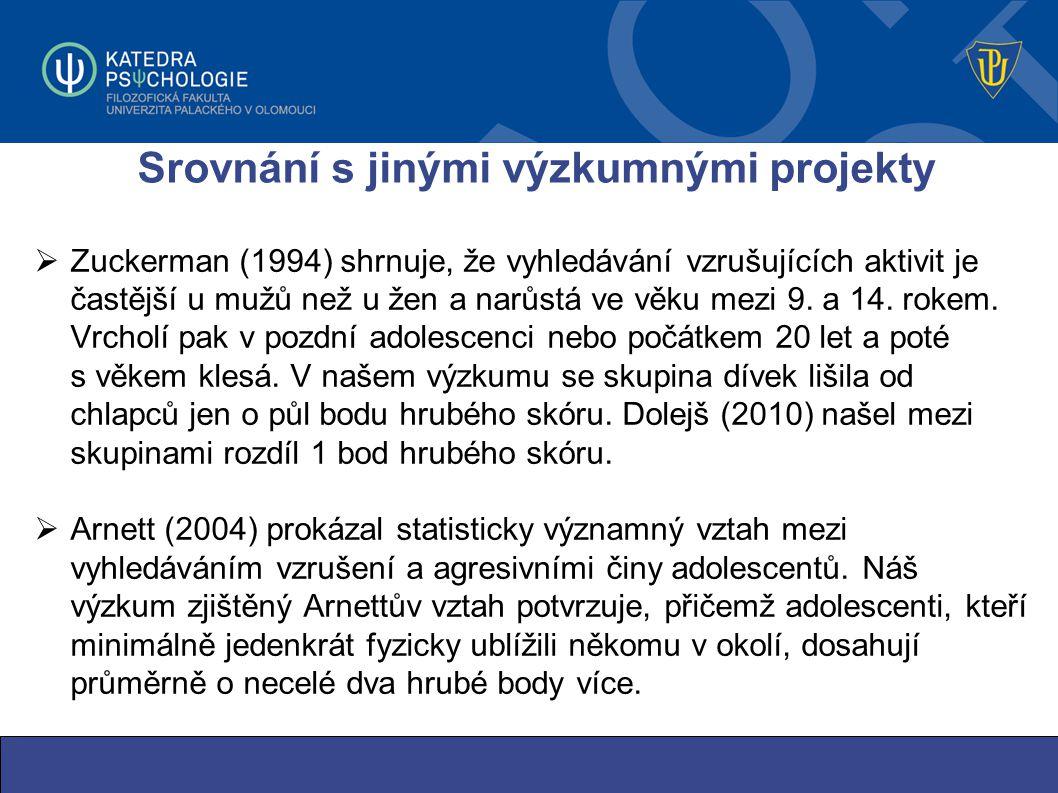 Srovnání s jinými výzkumnými projekty