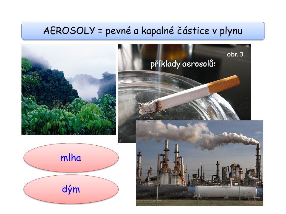 AEROSOLY = pevné a kapalné částice v plynu