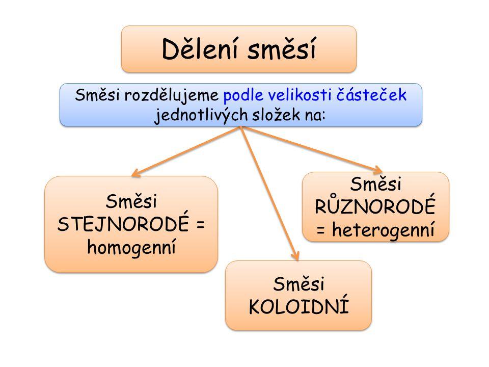 Dělení směsí Směsi RŮZNORODÉ = heterogenní