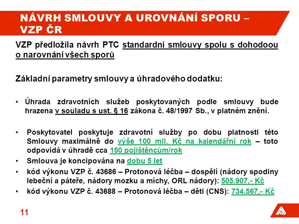 Návrh smlouvy a urovnání sporu – vzp ČR