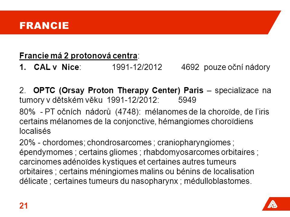 FRANCIE Francie má 2 protonová centra: