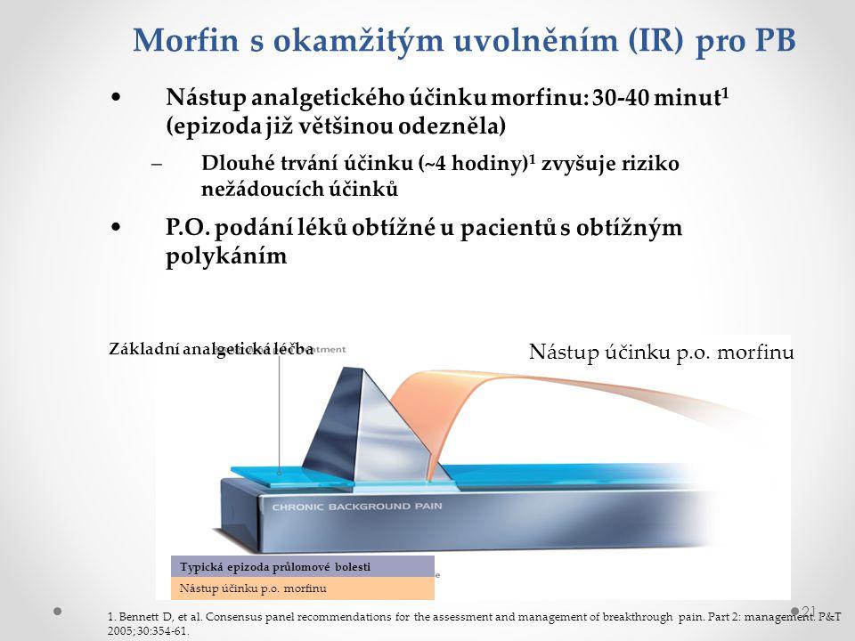 PB a možnosti léčby (Morfin IR = Sevredol) Fentanyl transmukosální :