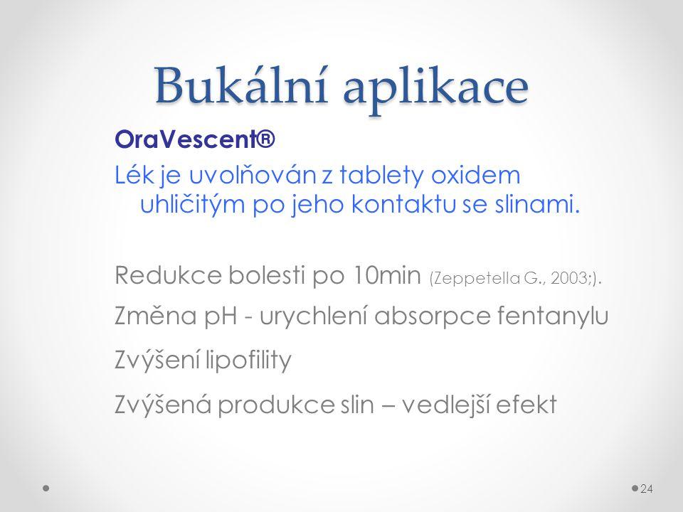 Fentanyl - nazální aplikace