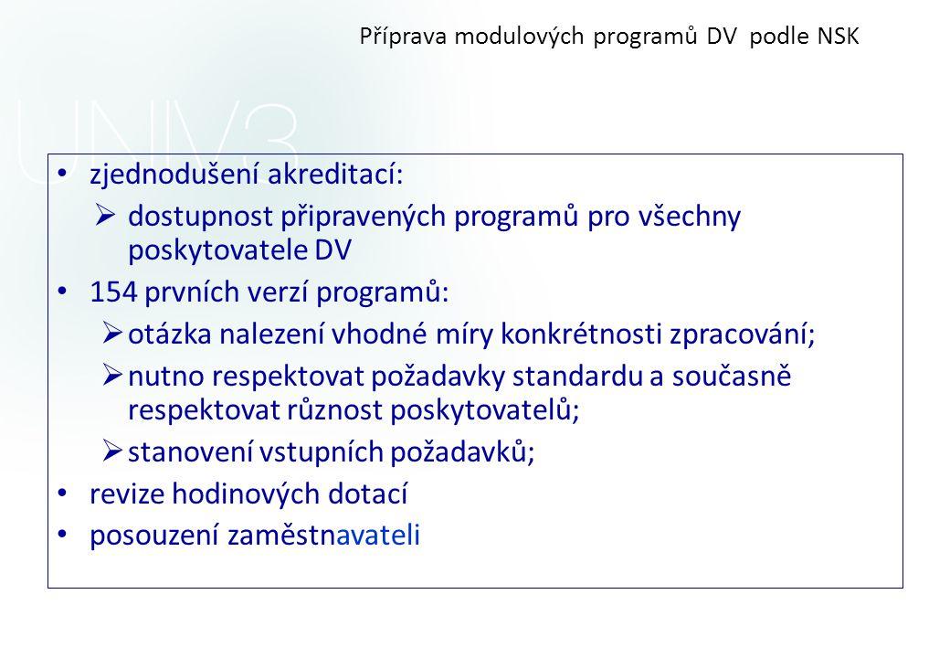 Příprava modulových programů DV podle NSK