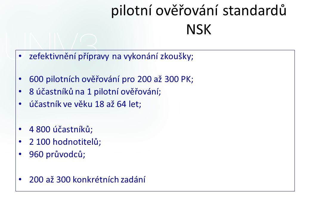 Realizace programů DV a pilotní ověřování standardů NSK