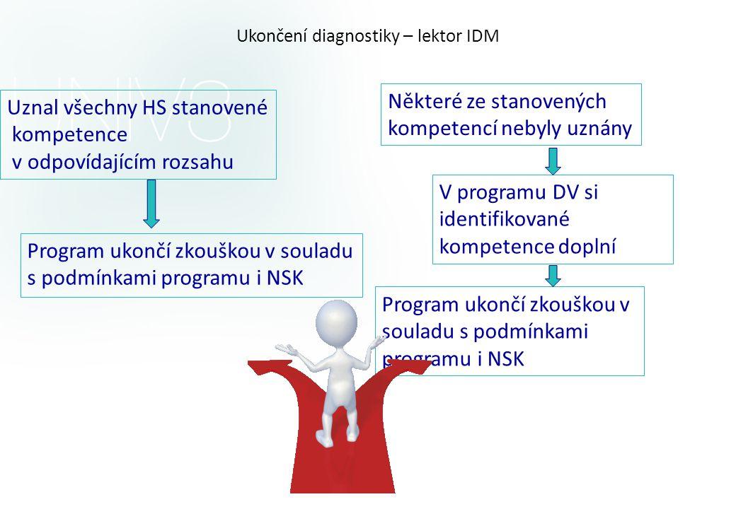Ukončení diagnostiky – lektor IDM