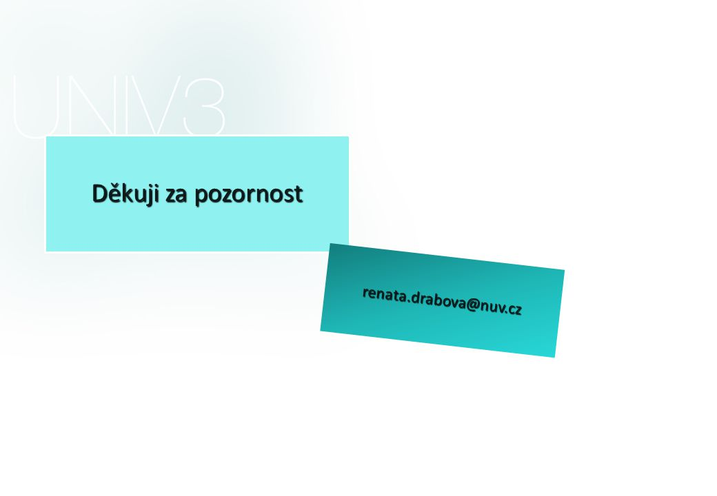 Děkuji za pozornost renata.drabova@nuv.cz