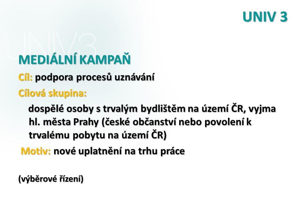UNIV 3 MEDIÁLNÍ KAMPAŇ Cíl: podpora procesů uznávání Cílová skupina: