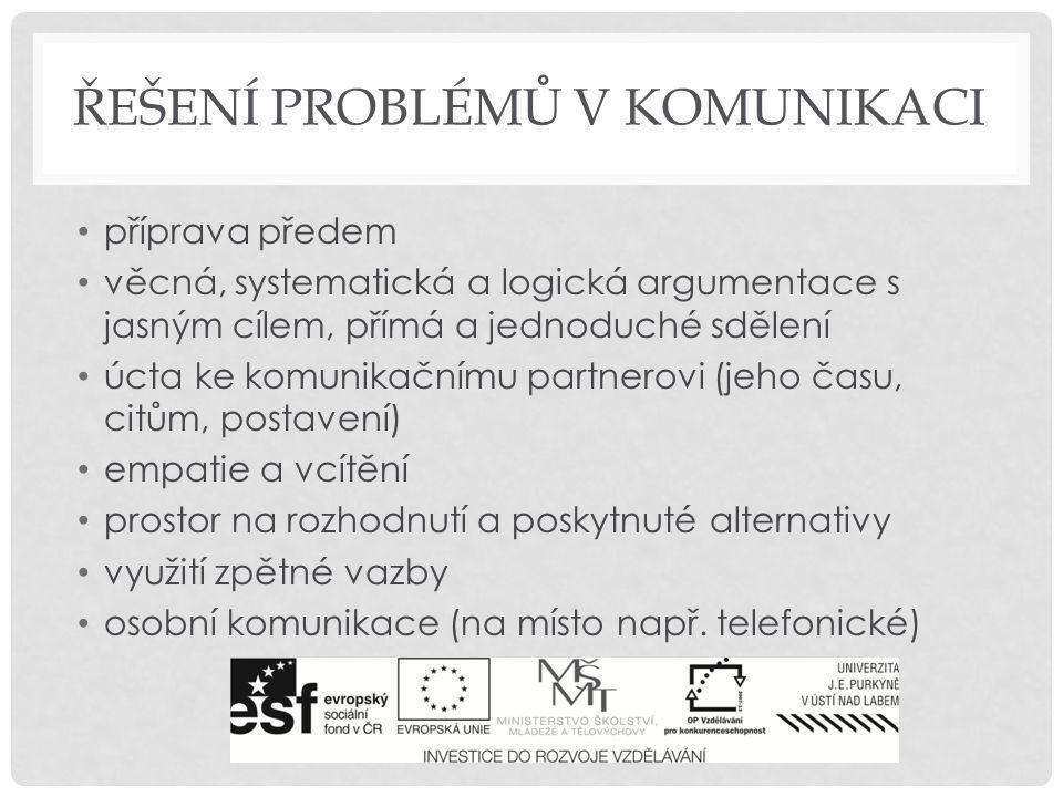 Řešení Problémů v komunikaci