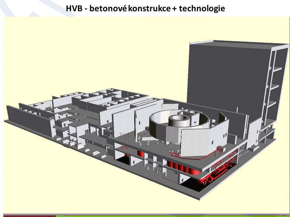 HVB - betonové konstrukce + technologie