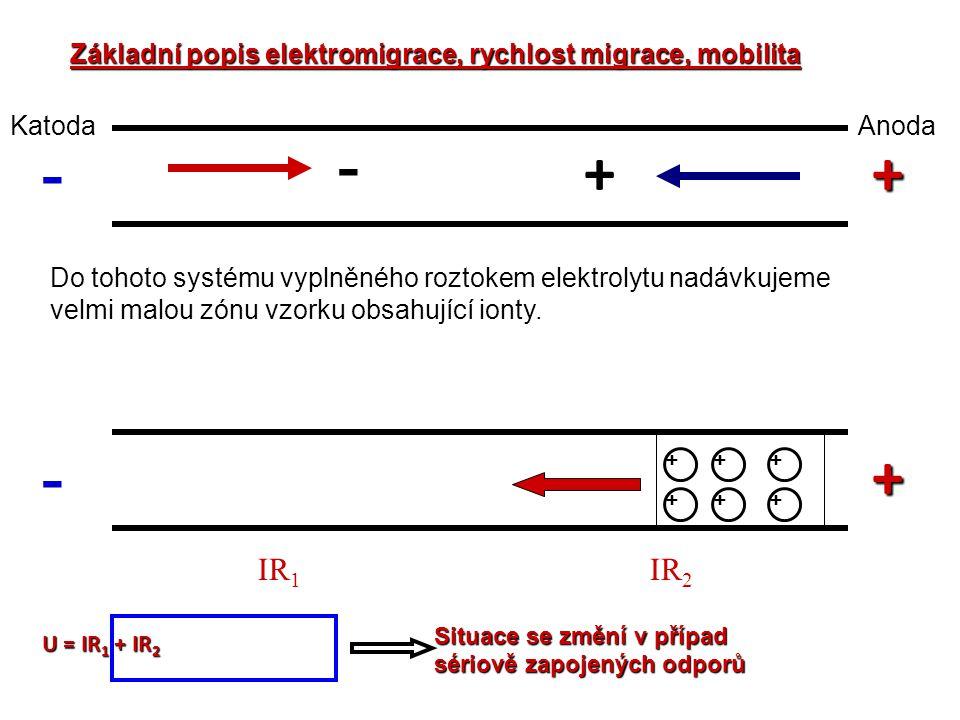 Základní popis elektromigrace, rychlost migrace, mobilita