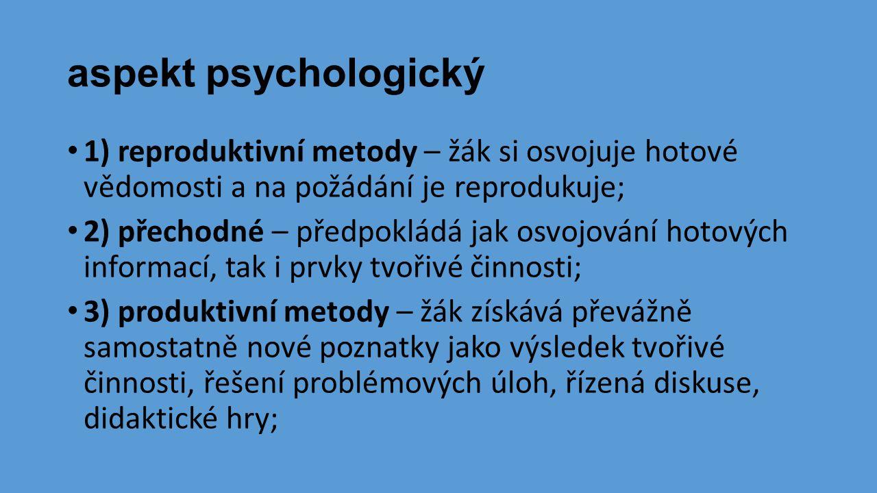 aspekt psychologický 1) reproduktivní metody – žák si osvojuje hotové vědomosti a na požádání je reprodukuje;