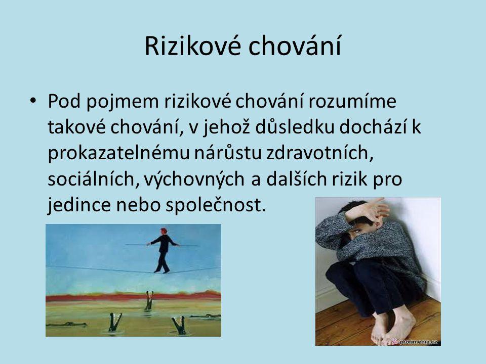 Rizikové chování