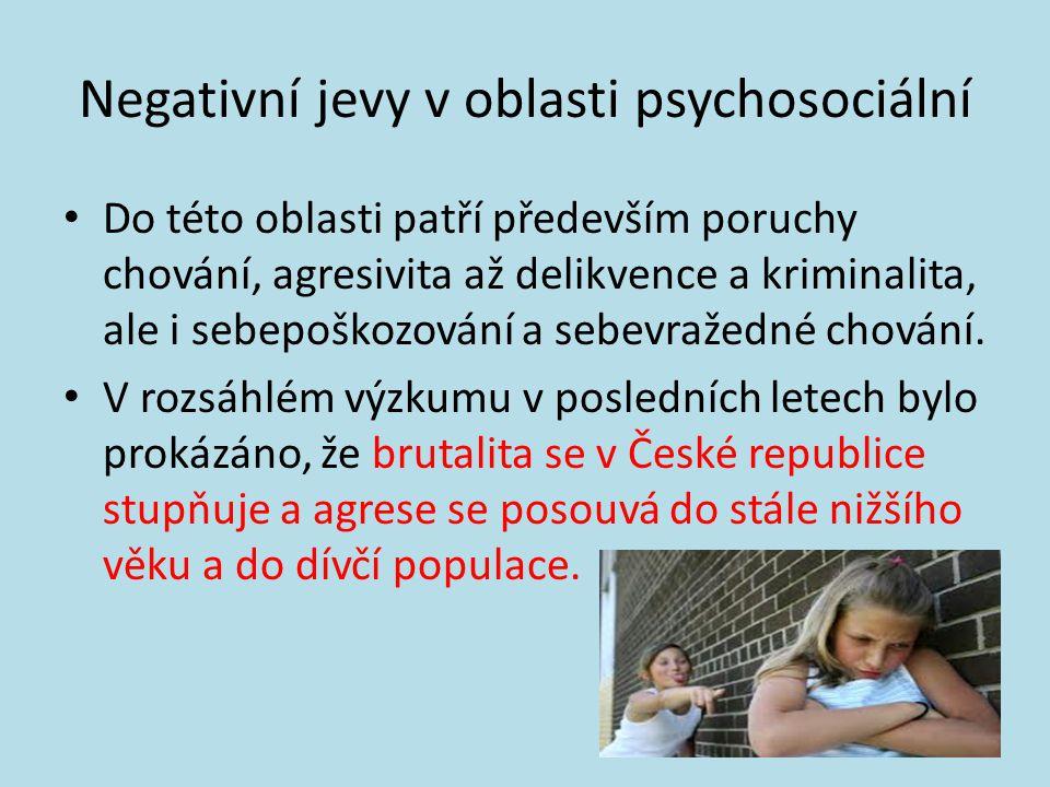 Negativní jevy v oblasti psychosociální