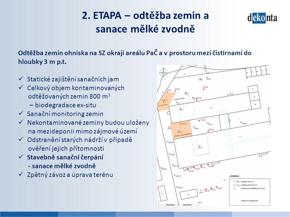 2. ETAPA – odtěžba zemin a sanace mělké zvodně