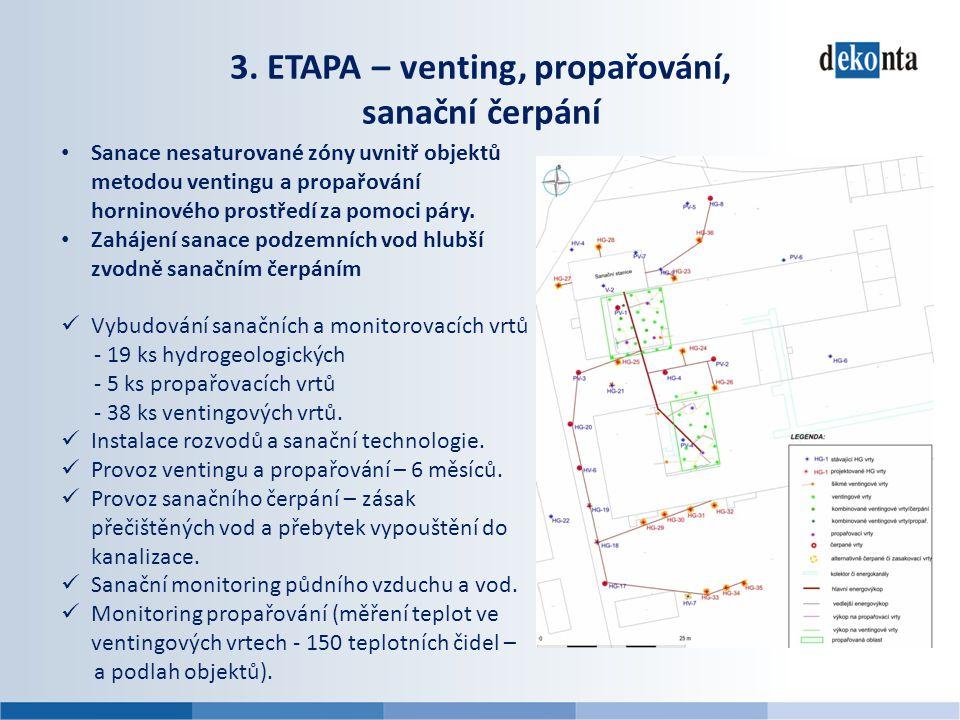 3. ETAPA – venting, propařování,