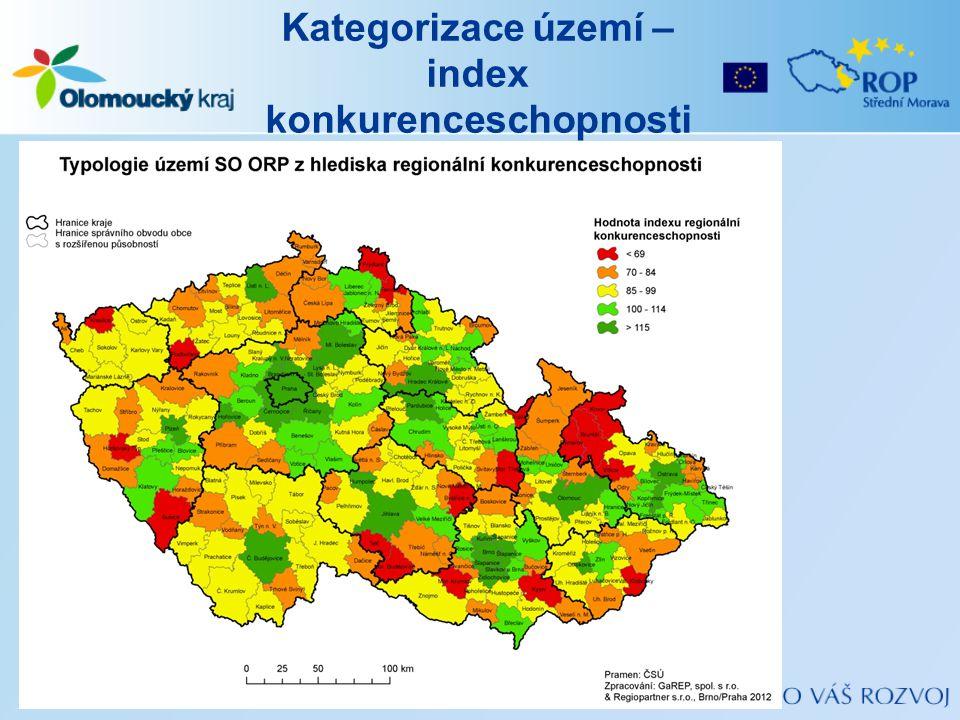 Kategorizace území – index konkurenceschopnosti