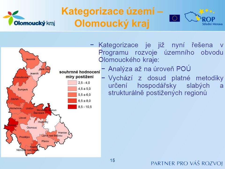 Kategorizace území – Olomoucký kraj