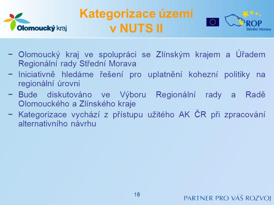 Kategorizace území v NUTS II