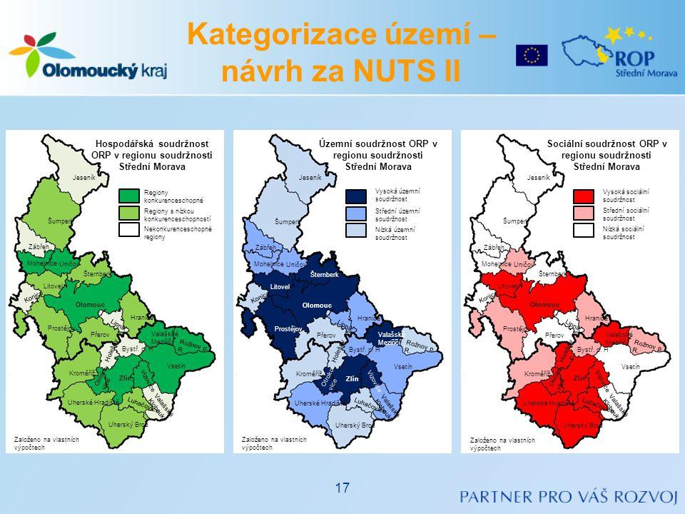 Kategorizace území – návrh za NUTS II