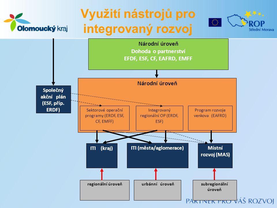 Využití nástrojů pro integrovaný rozvoj