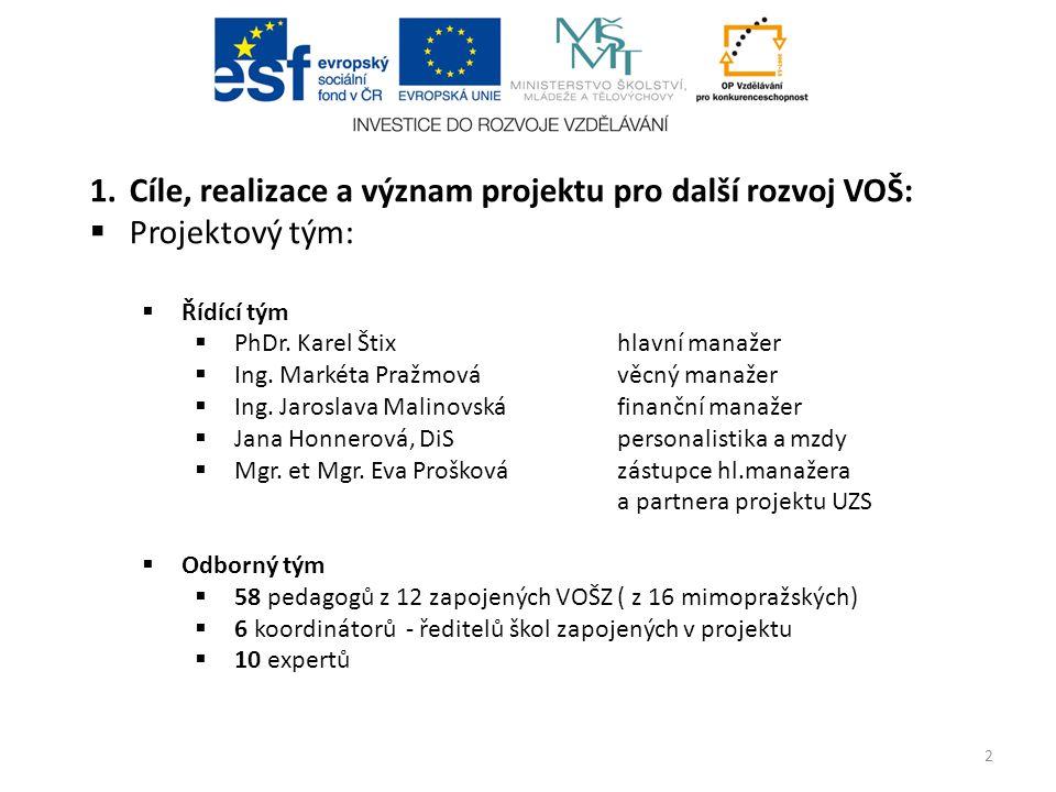 Cíle, realizace a význam projektu pro další rozvoj VOŠ: