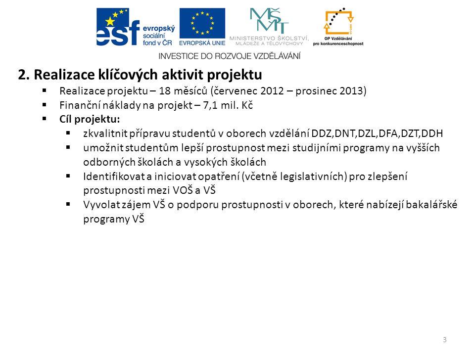 2. Realizace klíčových aktivit projektu