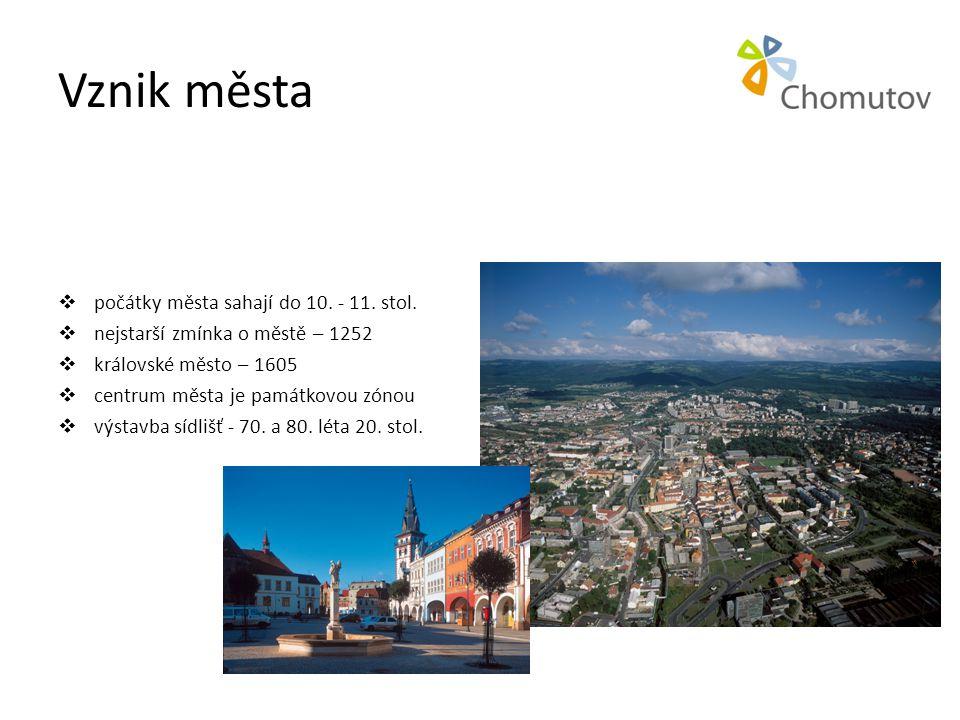 Vznik města počátky města sahají do 10. - 11. stol.